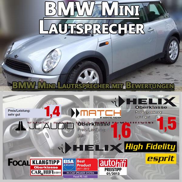 BMW-Mini-Lautsprecher-mit-Bewertungen-und-Testsiegen