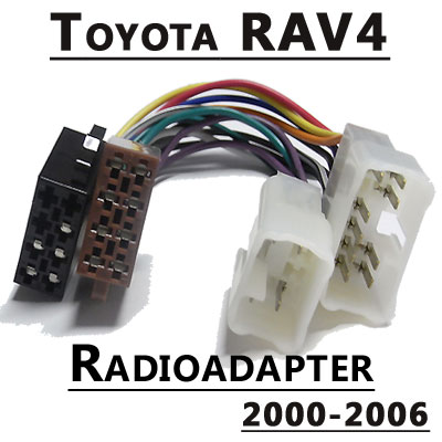 Radioadapter-für-Toyota-RAV4